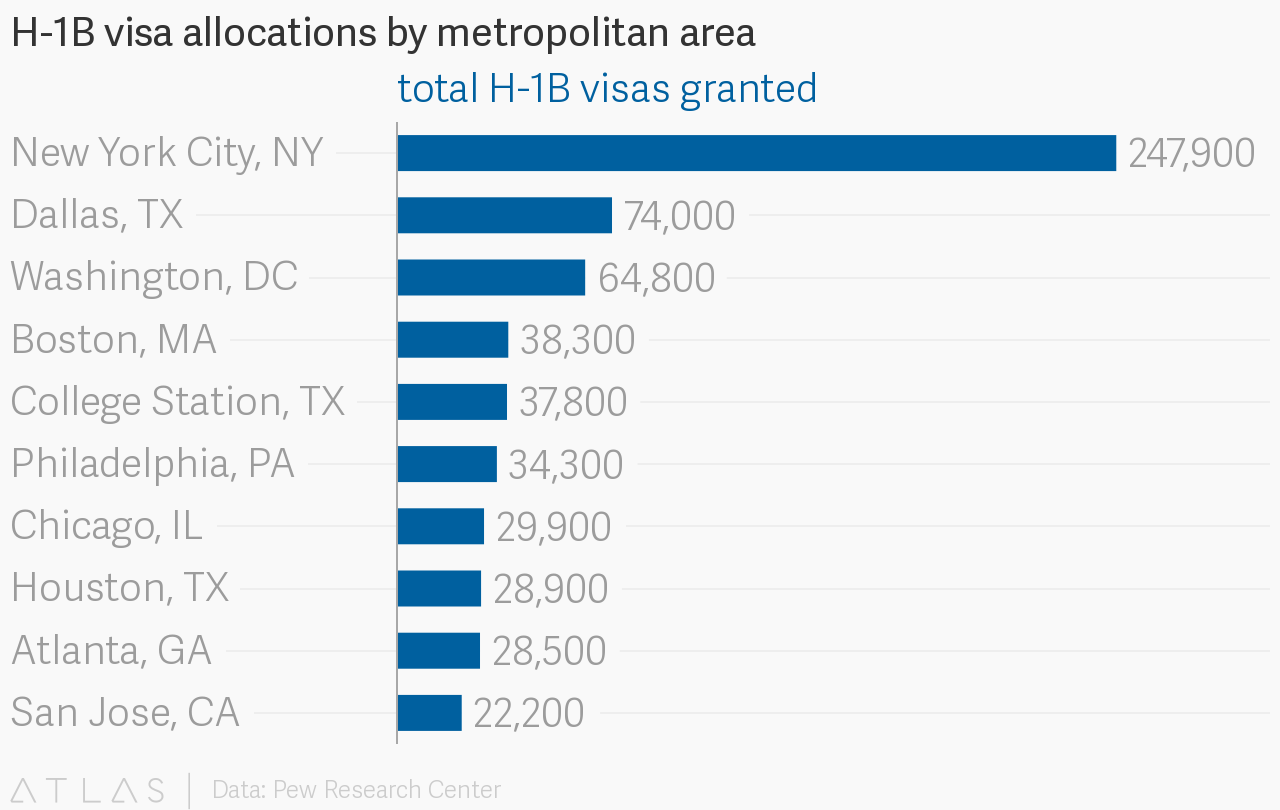 H-1B visa allocations by metropolitan area Houston Metro Area Cities on houston metro area zip codes, boston area cities, california bay area cities, houston most diverse city, greater knoxville area cities,