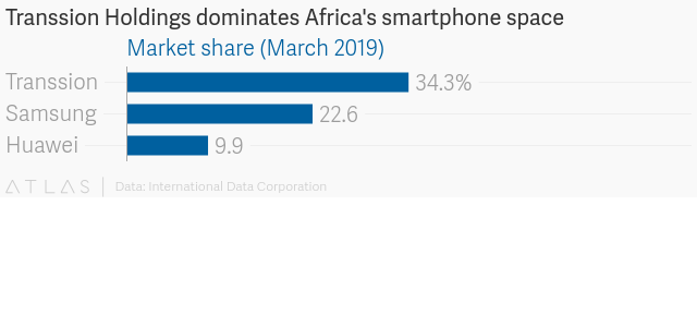 Africa's top phone maker is leading a $40 million investment to win the race for online payments
