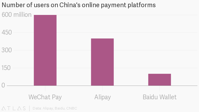 PayPal to accept payments from Baidu Wallet
