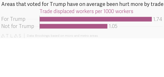 nafta good or bad for the Trump wants to renegotiate nafta — here's what you need to know elena  holodny  40% bad thing) and john kasich (44% good thing vs.