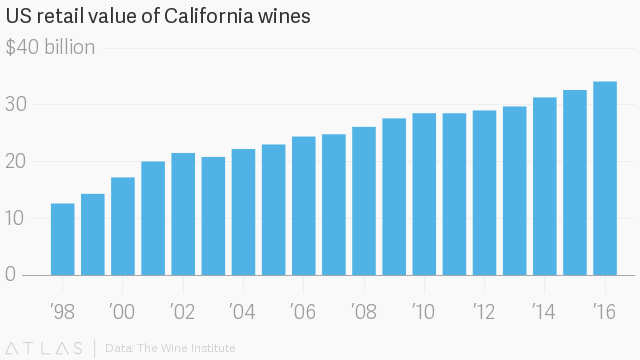 California Wildfires Continue to Rage, Affecting Area Hotels and Wineries